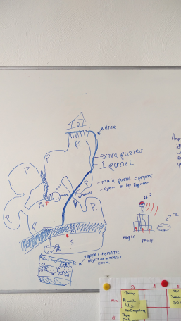 Early Level Design on a Whiteboard